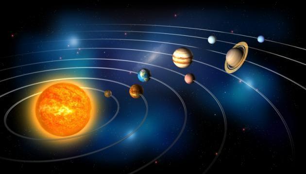 Influência dos Planetas nas Pessoas – Júpiter, Saturno, Urano, Netuno, Plutão