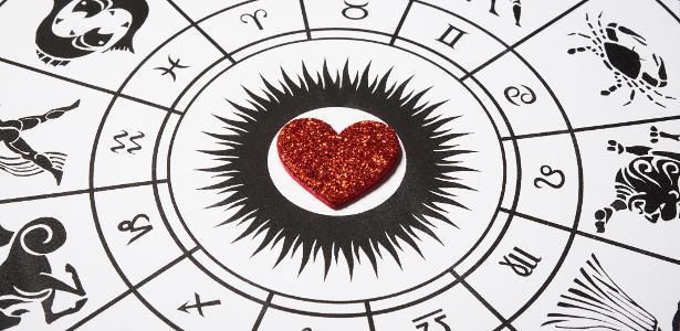 Signos Mais Emocionais do Zodíaco